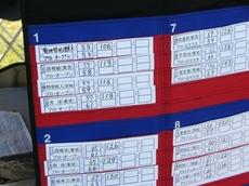 091011-12_MichinokuOpen_01_194_mini.JPG